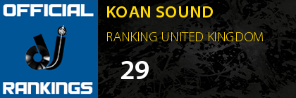 KOAN SOUND RANKING UNITED KINGDOM