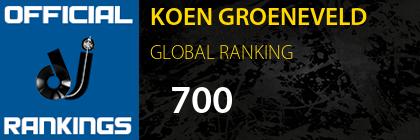 KOEN GROENEVELD GLOBAL RANKING