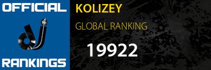 KOLIZEY GLOBAL RANKING