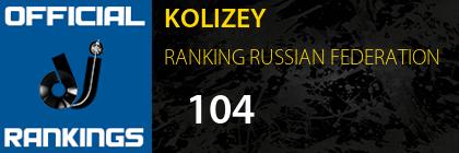KOLIZEY RANKING RUSSIAN FEDERATION