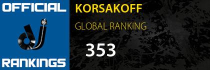 KORSAKOFF GLOBAL RANKING