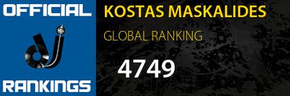 KOSTAS MASKALIDES GLOBAL RANKING