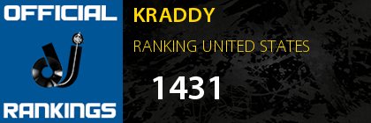 KRADDY RANKING UNITED STATES
