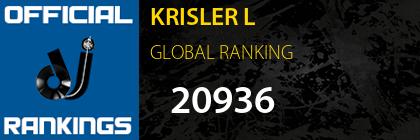 KRISLER L GLOBAL RANKING