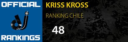 KRISS KROSS RANKING CHILE