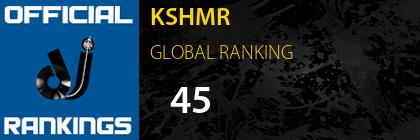 KSHMR GLOBAL RANKING
