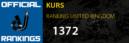KURS RANKING UNITED KINGDOM