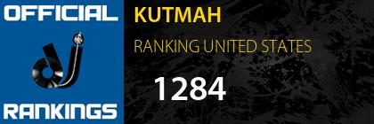 KUTMAH RANKING UNITED STATES