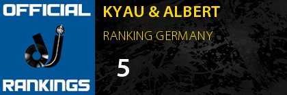 KYAU & ALBERT RANKING GERMANY