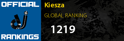 Kiesza GLOBAL RANKING