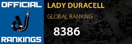 LADY DURACELL GLOBAL RANKING
