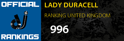 LADY DURACELL RANKING UNITED KINGDOM