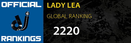 LADY LEA GLOBAL RANKING