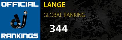 LANGE GLOBAL RANKING