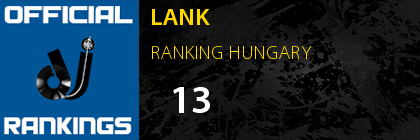 LANK RANKING HUNGARY