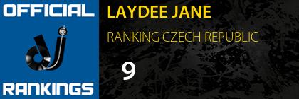 LAYDEE JANE RANKING CZECH REPUBLIC