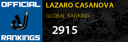 LAZARO CASANOVA GLOBAL RANKING