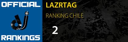 LAZRTAG RANKING CHILE