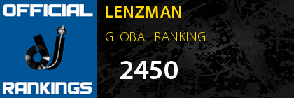 LENZMAN GLOBAL RANKING
