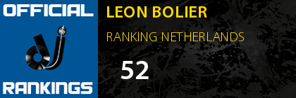 LEON BOLIER RANKING NETHERLANDS