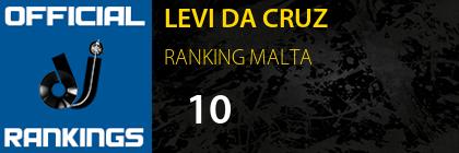 LEVI DA CRUZ RANKING MALTA