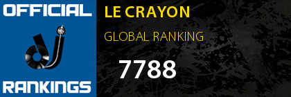 LE CRAYON GLOBAL RANKING