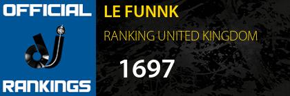 LE FUNNK RANKING UNITED KINGDOM