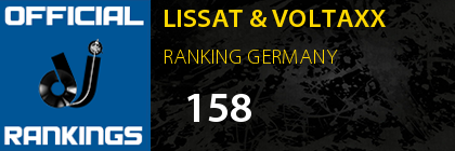 LISSAT & VOLTAXX RANKING GERMANY