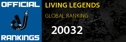 LIVING LEGENDS GLOBAL RANKING