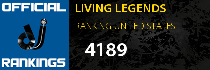 LIVING LEGENDS RANKING UNITED STATES