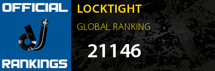 LOCKTIGHT GLOBAL RANKING