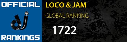 LOCO & JAM GLOBAL RANKING