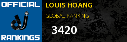 LOUIS HOANG GLOBAL RANKING