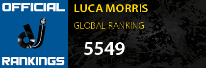 LUCA MORRIS GLOBAL RANKING
