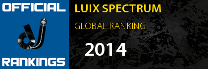LUIX SPECTRUM GLOBAL RANKING