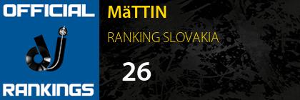 MäTTIN RANKING SLOVAKIA