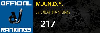 M.A.N.D.Y. GLOBAL RANKING
