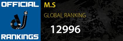 M.S GLOBAL RANKING