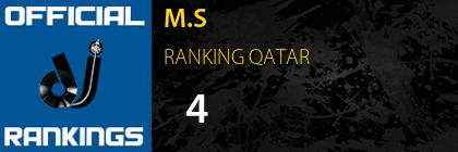 M.S RANKING QATAR