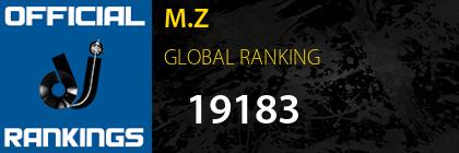 M.Z GLOBAL RANKING