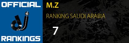 M.Z RANKING SAUDI ARABIA