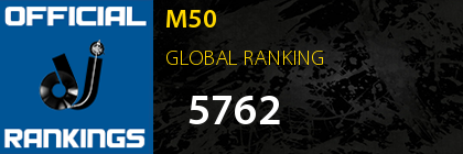 M50 GLOBAL RANKING