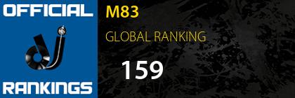 M83 GLOBAL RANKING