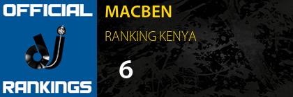 MACBEN RANKING KENYA