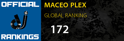 MACEO PLEX GLOBAL RANKING