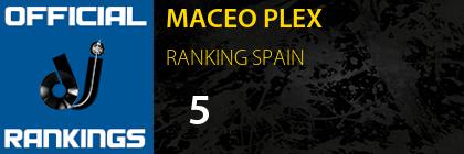MACEO PLEX RANKING SPAIN
