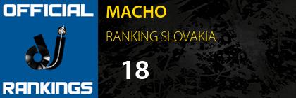 MACHO RANKING SLOVAKIA