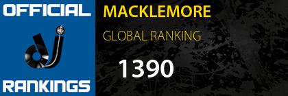 MACKLEMORE GLOBAL RANKING