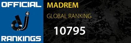 MADREM GLOBAL RANKING