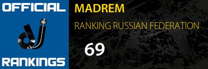 MADREM RANKING RUSSIAN FEDERATION